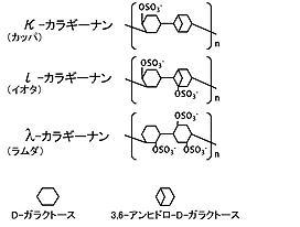 紅藻類多糖カラギーナン3種の構造