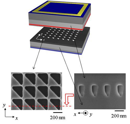 結晶成長(MOCVD)を用いたフォトニック結晶の作製 電子ビームで穴をあけ、結晶を再成長させている。