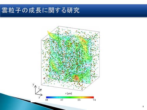 乱流計算結果と雲粒子の運動計算結果模式図(大西領氏提供)