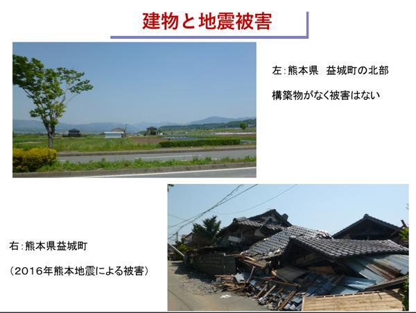 図1 熊本地震での建物被害。木造建物が多く倒壊した(提供・田村和夫氏)