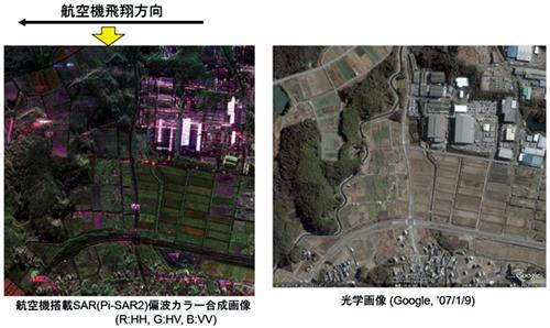 情報通信研究機構が開発した航空機搭載SAR(PI-SAR2:帯域500MHz)による愛知県常滑市付近の画像(1キロ×1キロ。入射角約50°)とGoogle Earthの光学画像の比較。