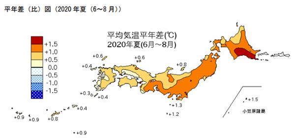 今年6〜8月の平均気温が平年と比べて高かったことを示している(気象庁提供)