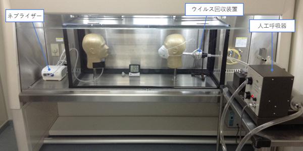 実際の新型コロナウイルスをマネキンに噴霧させて各種のマスクの効果を調べたチャンバー(東大医科学研究所などの研究グループ提供)
