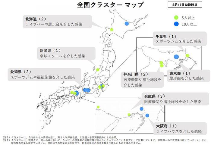 修正された最新の全国クラスターマップ(厚生労働省提供)