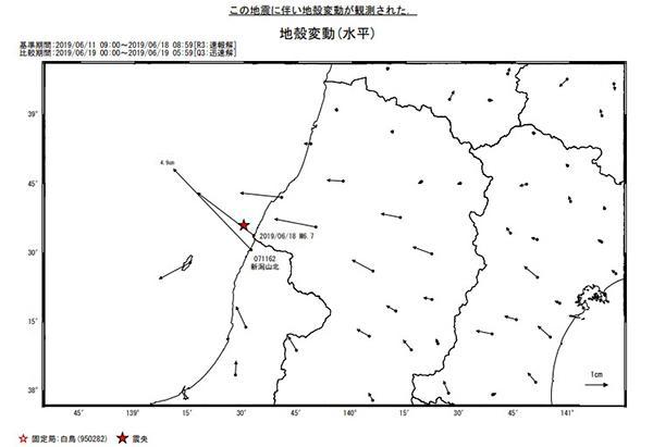 山形県沖地震に伴う地殻変動(提供・国土地理院)