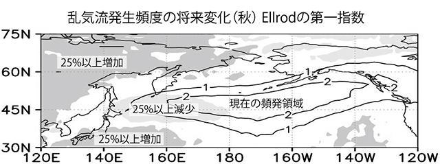 図2 図1と同じだが、発生頻度の予測の仕方が違う。カムチャツカ半島の南方から北海道の東方にかけて大きく減少、西日本の東方海域で増加している。