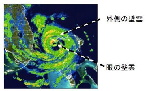 図2 中心付近に見えるリング状の「目の壁雲」の外側に、もうひとつ別のリングの「外側壁雲」ができている。
