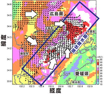 画像2 6日午後8時の中国、四国地方の風の方向。線状降水帯の中に位置する広島県上空付近で南風と西風がぶつかり合っている。ぶつかり合ったところに上昇気流が発生して線状降水帯を長く維持したとみられている(提供・防災科学技術研究所)
