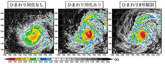図1 雲が放射した赤外線をとらえた「ひまわり8号」の赤外線データを「同化」で使うと(中)、実際の台風(右)ときわめてよく似た台風がコンピューター上で再現される。(図はいずれも本田さんら研究グループ提供)