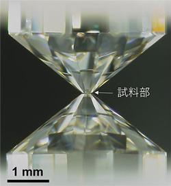 写真 超高圧発生装置「レーザー加熱式ダイヤモンドアンビルセル」(提供・愛媛大学GRC)