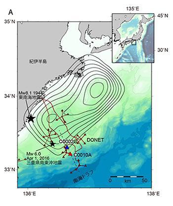 図 紀伊半島沖の東南海地震震源域とその沖合の南海トラフに展開された2つの掘削孔(青三角C0002G, 赤三角C0010A)とDONET(茶色)の位置。星印は1944年東南海地震と2016年三重県南東沖地震の震央(JAMSTECなど研究グループ作成・提供)