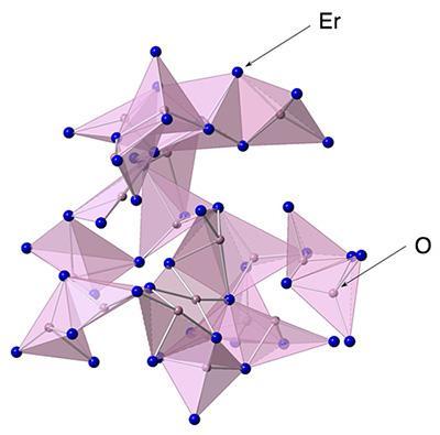 液体Er2O3の歪んだ原子集合体(物質・材料研究機構提供)