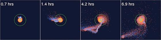図 マグマオーシャンに覆われた地球(中央にある暖色の球)に外から天体(青い球)がぶつかった「巨大衝突」のシミュレーション。「hrs」は経過時間。両者から物質が放出され、6.9hrsでは、天体由来の塊が地球に落下し、同時に左下の隅で、周回する物質が集まって塊をつくっている。(細野さんら研究グループ提供)