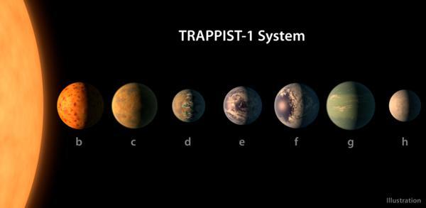 想像図3 想像図1〜3とも明るく輝く赤色矮星TRAPPIST1と新たに見つかった惑星のイメージ。(提供・NASA/JPL-Caltech)