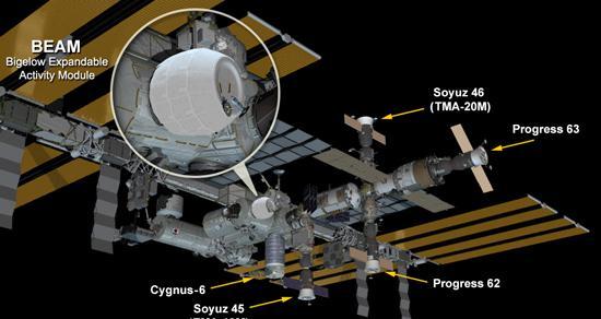 図2 国際宇宙ステーション(ISS)に設置された居住棟「BEAM」(円内は拡大図)(NASA提供)