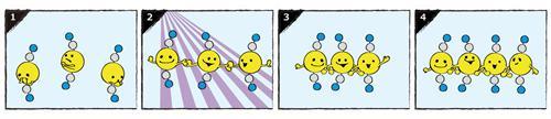 観測された化学結合形成による分子の生成(概念図)