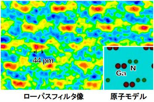 原子分解能・ホログラフィー顕微鏡で観察した窒化ガリウム(GaN)結晶、分解能は44pm