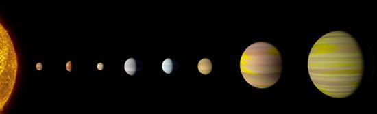 画像 恒星「ケプラー90」(左端)と8つの惑星のイメージ画像。今回見つかった惑星は内側から3番目に位置する(Credits: NASA/Wendy Stenzel)