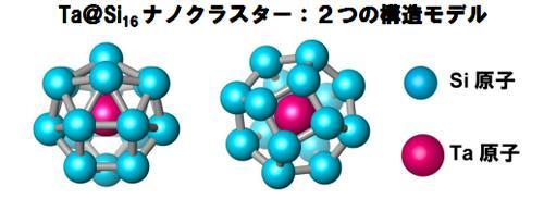 理論的に提案されている気相中におけるTa@Si16ナノクラスターの構造モデル