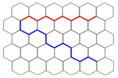 図. ジグザグ型(赤線)とアームチェア型(青線)のエッジ構造