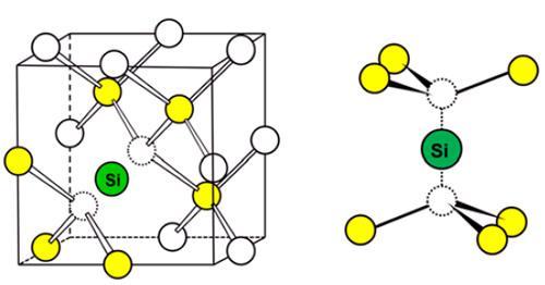 ダイヤモンド中のSiV-センターの構造。黄色は最近接の6個の炭素原子を示す。