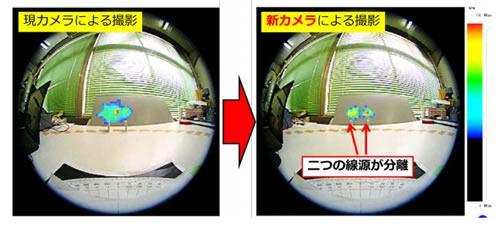 同一条件で現カメラ(左)と新カメラ(右)で取得したガンマ線画像。10度離して置いた2つの線源が新カメラでは明確に区別できる。