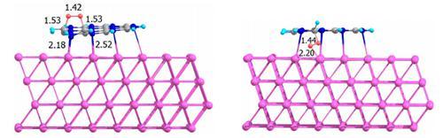 理論計算で求めたBN‐金表面に吸着した酸素の安定化構造