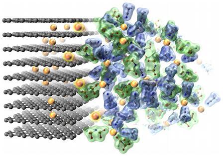 電解液(右側)から負極(左側)へ、リチウムイオンが移動して充電するイメージ