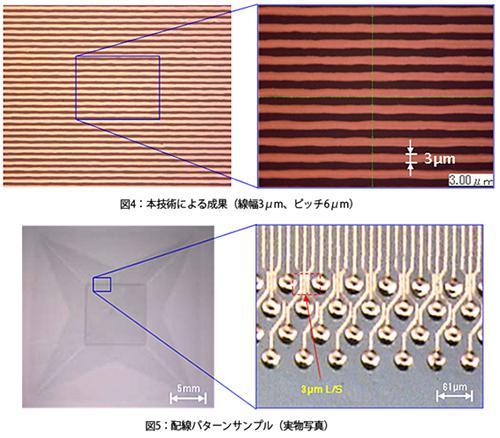 図4本技術による成果&図5配線パターンサンプル