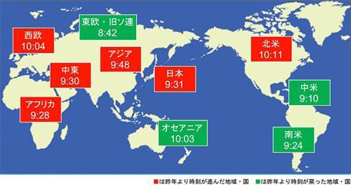 図2 地域別の環境危機時計時刻(旭硝子財団提供)
