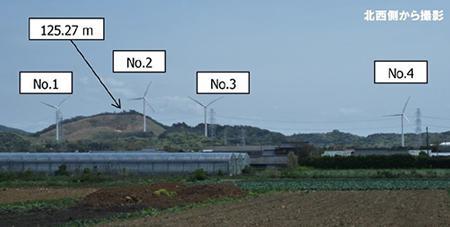 図1 4基の風車がある風力発電所。検討対象の風車(No.2)の背後に、標高125メートルの小さな山がある。(写真と図は、いずれも内田さんら研究グループ提供)