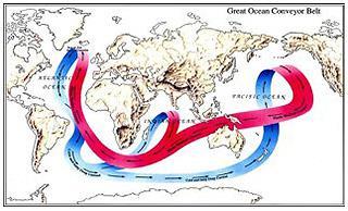 海洋コンベアベルトの概念図(W.S. Broecker, Oceanography, vol4, No.2, 1991)