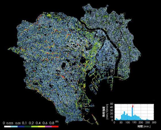 2005年に発生した東京都杉並区の豪雨を対象としてS-uiPSにより計算された東京都23区の浸水深マップ(提供・早稲田大学/東京大学)