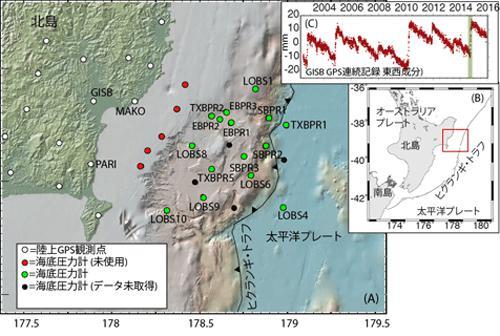 図 ニュージーランドのヒクランギ・トラフでは太平洋プレートが陸側のオーストラリアプレートの下に沈み込んでいる(B)。(B)の赤い囲み部分が(A)で〇は設置された海底圧力観測網。緑の〇がスロースリップを観測した。(C)は観測されたスロースリップによる地殻変動を示す記録。2014年9月に地殻変動があったことを示している(図はいずれも京都大学、東北大学など国際研究チーム提供)