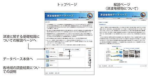 津波堆積物データベースのトップ画面と解説ページ
