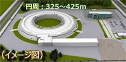 図 建設に向けた関連予算が概算要求に盛り込まれた次世代放射光施設のイメージ図(文部科学省提供)