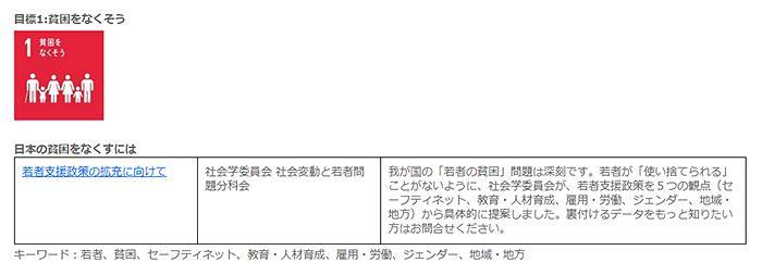 画像1 日本学術会議の特集「SDGsから見た学術会議—社会と学術の関係を構築する—」の一部(提供・日本学術会議)