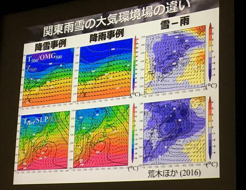 図3.上段は上空5,000m付近の気温場、下段は地上の気温場を示す。また、左列は降雪時、中列は降雨時、右列は両者の差分を表している。降雪時と降雨時に大きな違いは見られなかった。