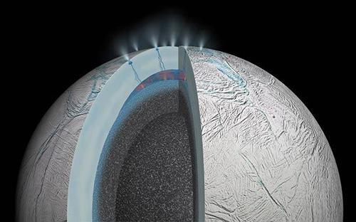 図1. エンセラダスの南極付近のイメージ。下層から岩石コア、地下海、氷の層。海底には熱水が生み出される環境があり、氷の割れ目から宇宙空間にプリュームが吹き出している。(画像提供:NASA/JPL)