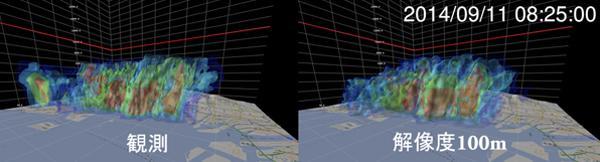 画像 右がシミュレーションで再現されたゲリラ豪雨(2014年9月11日朝に神戸市で発生)。左は実際の観測データ(理研、情報通信研究機構、大阪大学などの共同研究グループ提供)
