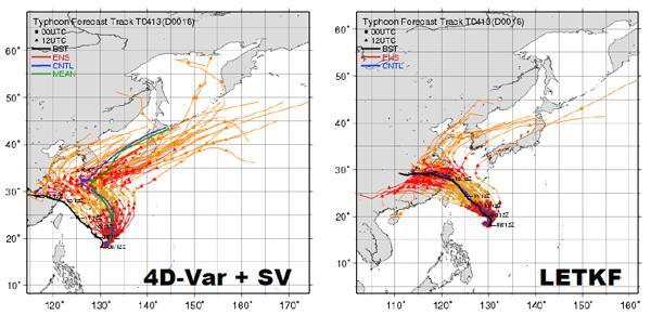 図2. データ同化手法のみが異なる2つの台風予報 黒線が実際の台風の進路。青線が予報進路。左右の図では、異なるデータ同化手法が用いられている。この予報では、左図は台風の予報進路が東にそれているのに対し、右図は実際の進路とよく合っている。データ同化手法の扱いが、天気予報の精度を大きく左右することが分かる。(出典:三好氏講演資料 Miyoshi et al., 2008, Developments of a local ensemble transform Kalman filter with JMA global model)