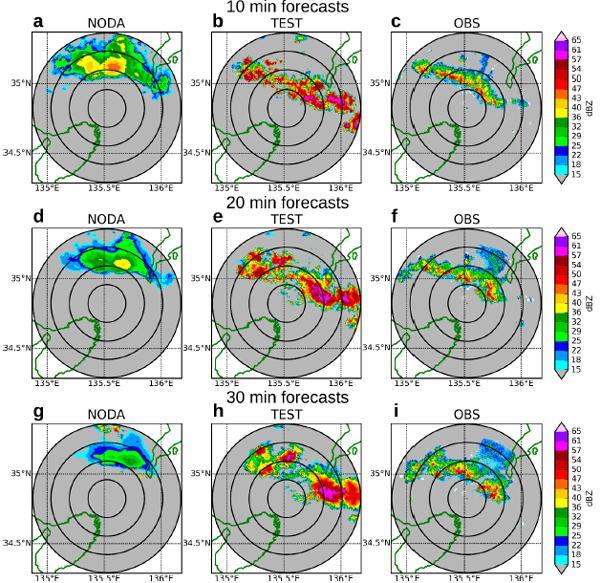図3. フェーズドアレイ気象レーダの観測データとデータ同化を利用した気象予測の結果<br /> 右列 (c、f、i) は観測された雨粒の様子。2013年7月13日15:16 (c)、15:26 (f)、15:36 (i)。中央の列 (b, e, h) はデータ同化手法を用いた数値予報の結果。15:06 から予報を開始し、10分後 (b)、20分後 (e)、30分後 (h) の予報結果。左列 (a、d、g) はデータ同化を用いない場合の数値予報の結果。<br /> (出典:三好氏講演資料「ビッグデータ同化」でゲリラ豪雨に挑む)