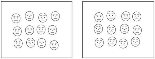 「ウォーリーをさがせ」実験に用いた刺激の例。左では1人だけが怒り顔、右では1人だけが柔和な笑い顔をしている。