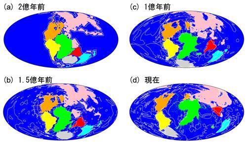 シミュレーション結果の一例。地球表層の大陸分布の時間変化を表す。(a)2億年前、(b)1億5000万年前、(c)1億年前、(d)現在。
