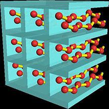 ナノサイズの細孔に取り込まれた高分子