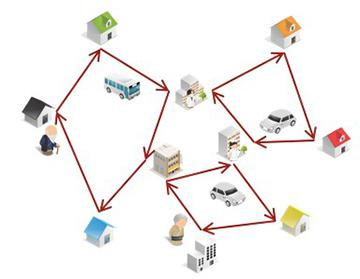 図 サブスによる施設、自宅間の送迎のイメージ。事前に需要を把握し、最適な車両台数と走行ルートを計算する。
