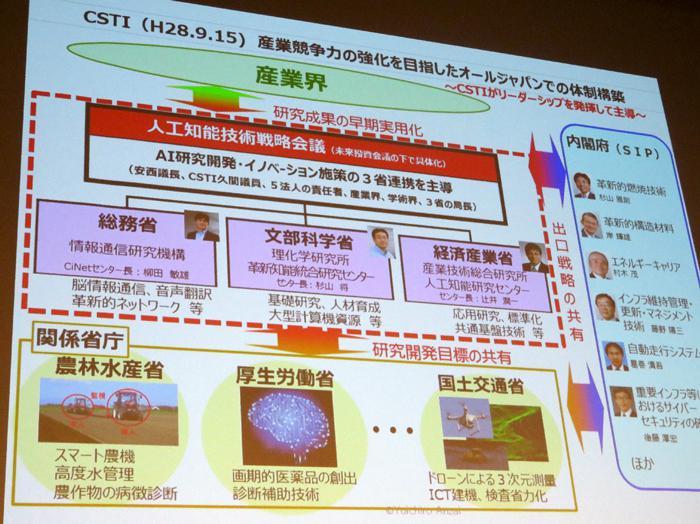 写真3 スクリーンに映しだされた「産業競争力の強化を目指したオールジャパンの体制構築」の図