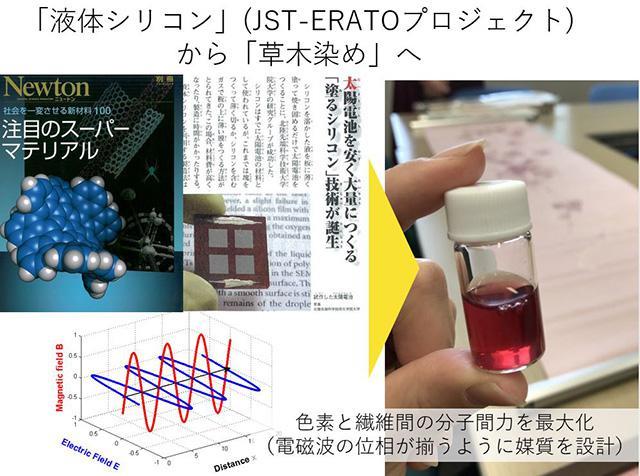 「液体シリコン」の応用技術について(ピッチトーク資料より)