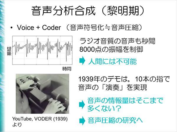 「音声分析合成(黎明期)」。鍵盤を指で押すと、サンプリングした人の声が再構築され音が出る。「VODER (1939) - Early Speech Synthesizer」の動画が流され、初めて見る参加者からは感嘆の声がこぼれていた。(発表スライドより、森勢さん提供)