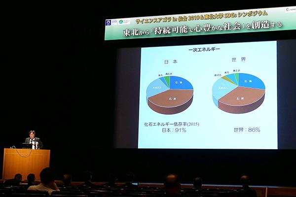 土屋氏が示す日本と世界の化石エネルギー依存率のグラフ。2015年での日本の依存率は91パーセントで、世界の水準よりも高い。